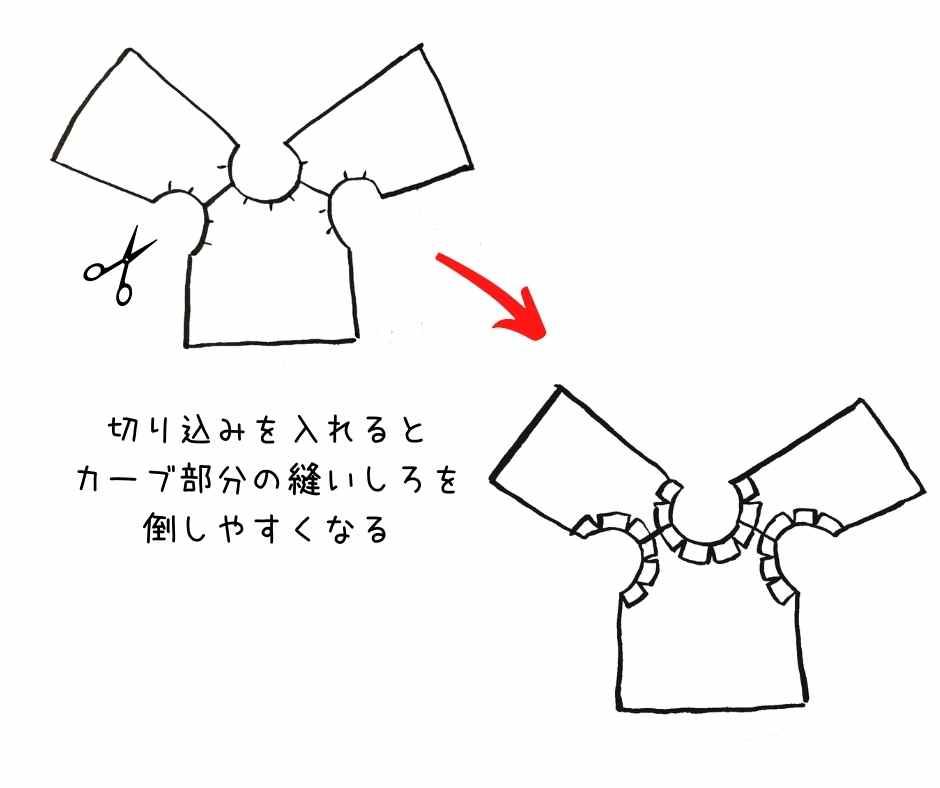 襟ぐり・袖ぐりの縫いしろの処理