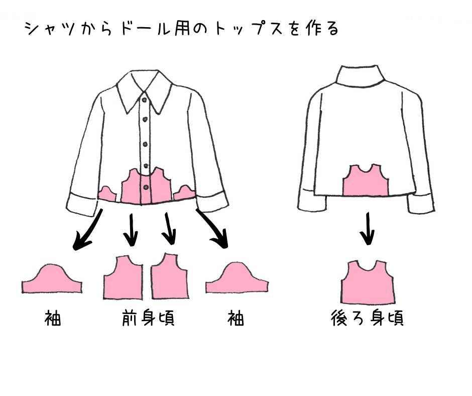 シャツからドール用のトップスを作る