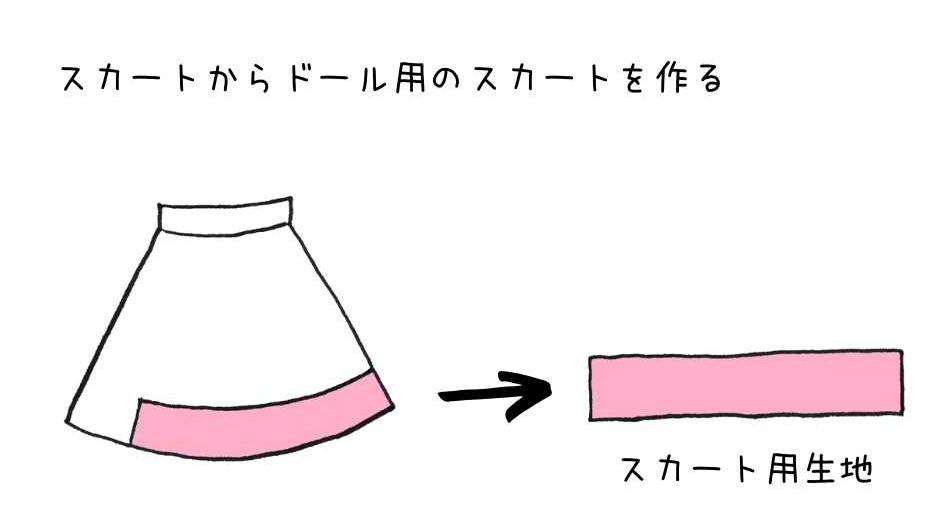 スカートからドール用スカートを作る
